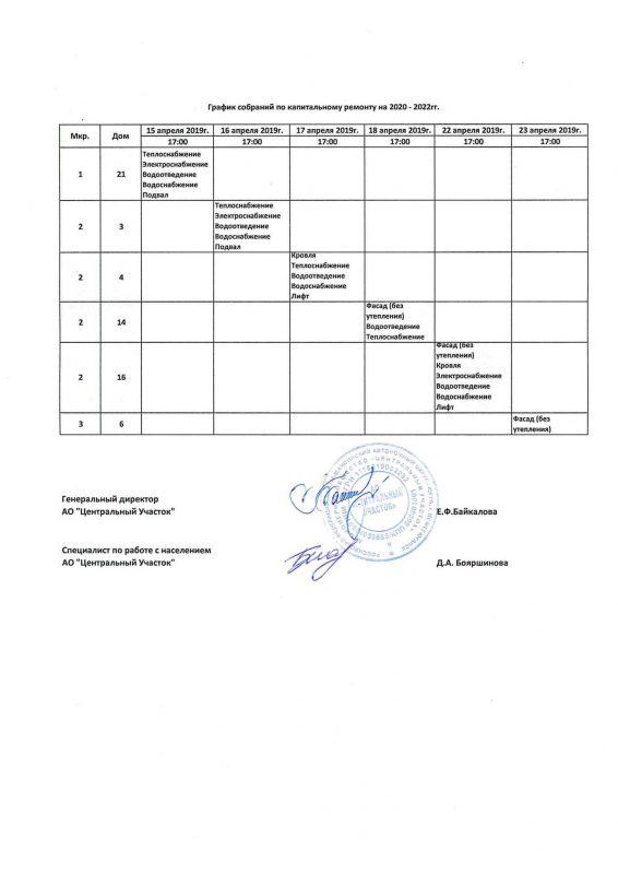 График собраний  по капитальному ремонту на 2020 - 2022 гг.
